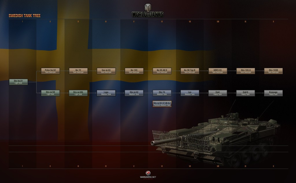 wot_swedish_tanks_tech_tree