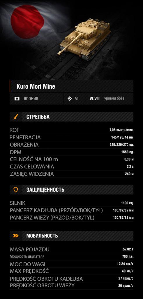 kuro-mori-mine-stats