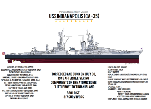 uss_indianapolis_by_phantomoftheruhr-d48web7