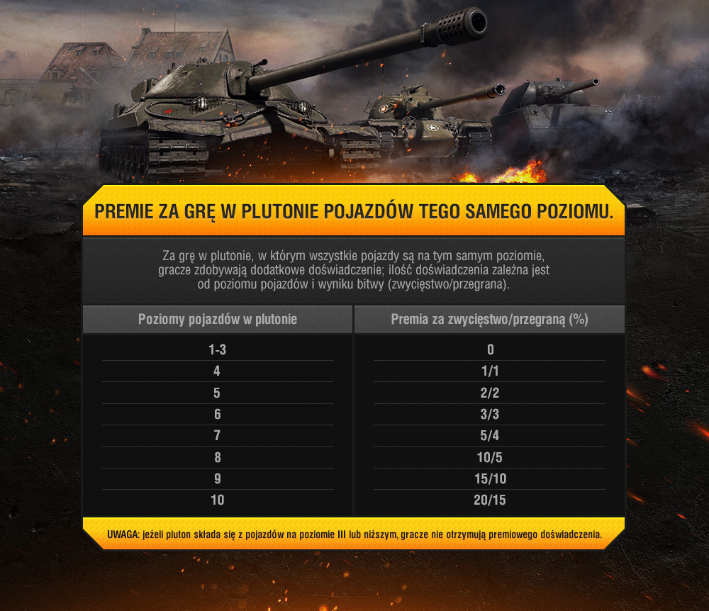 wot_infographic_9.15platoons_phil_01_pl