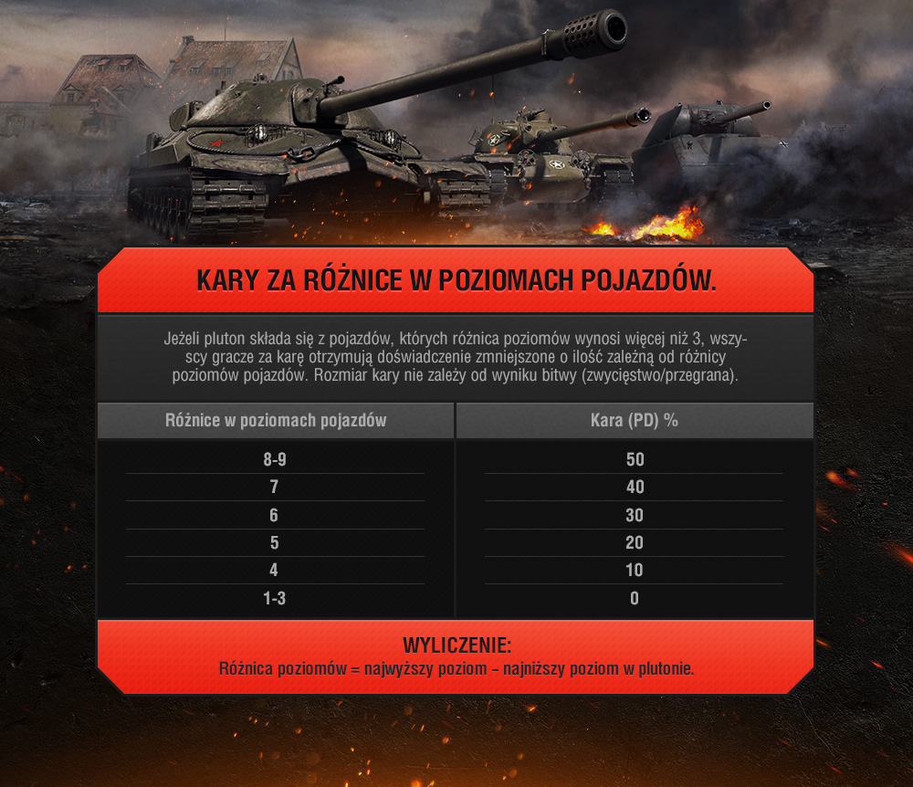 wot_infographic_9.15platoons_phil_02_pl