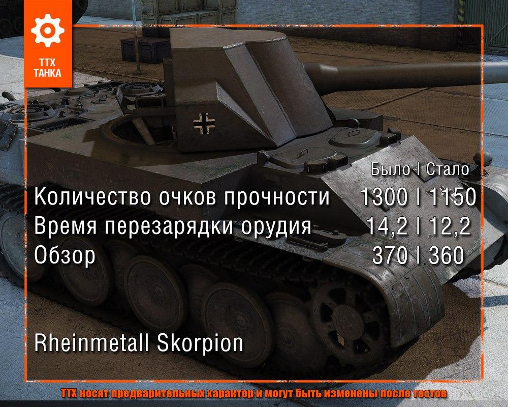 zTqP3T0zG04