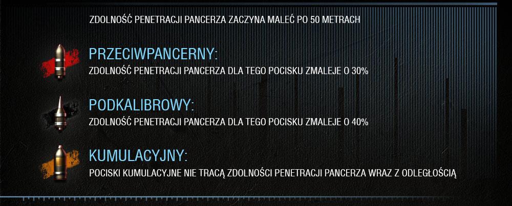 wot_new_balance_ammo_pl