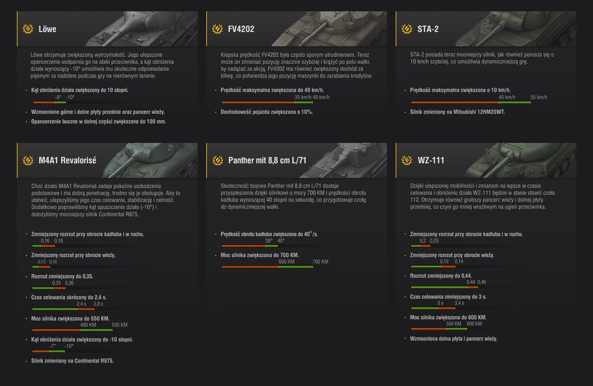 new_supertest_infographics_pl