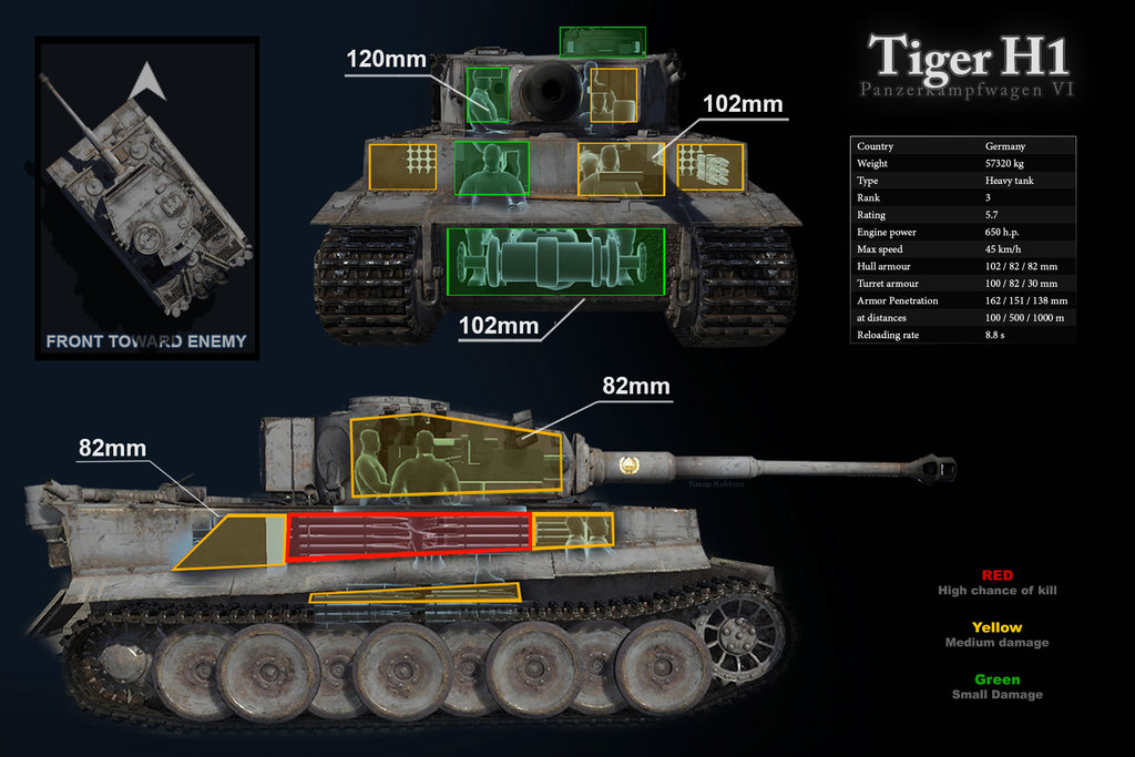war_thunder___tiger_h1_by_ysup12-d92e4ij
