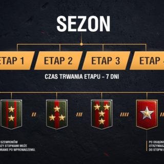 ranked_battles_pl
