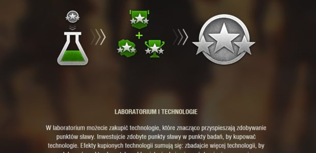 Laboratorium i technologie