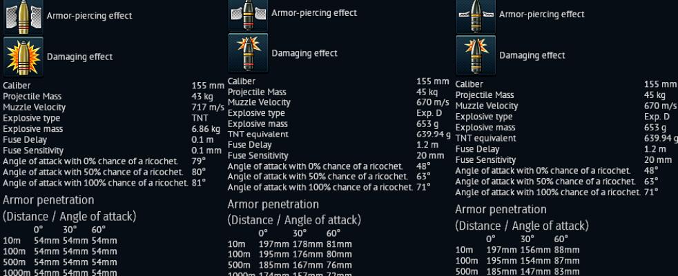Pociski występujące w T30